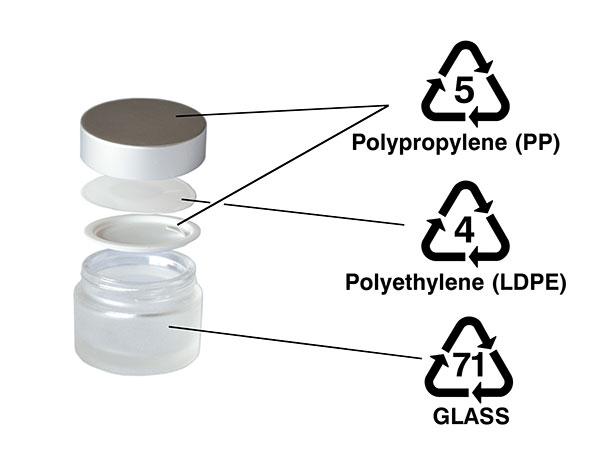 Riverstone Jars Recycling